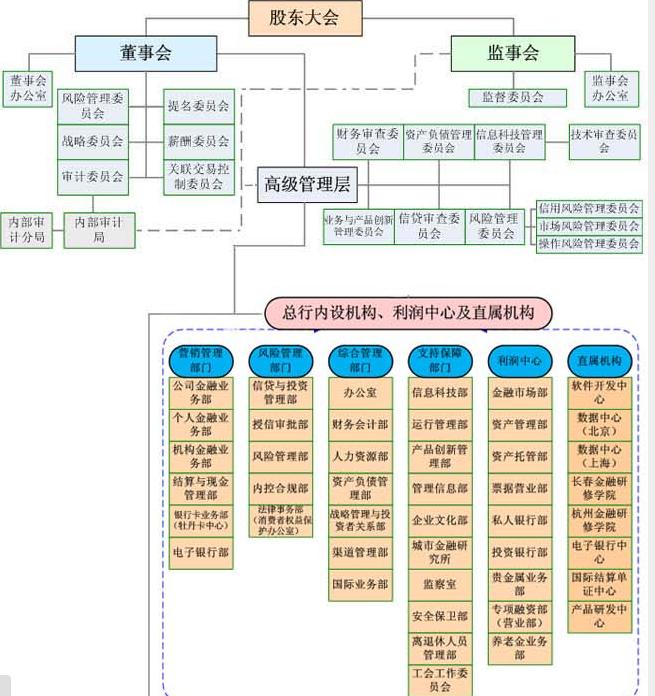 壹基金信用卡(150131)和天弘安康养老(420009)